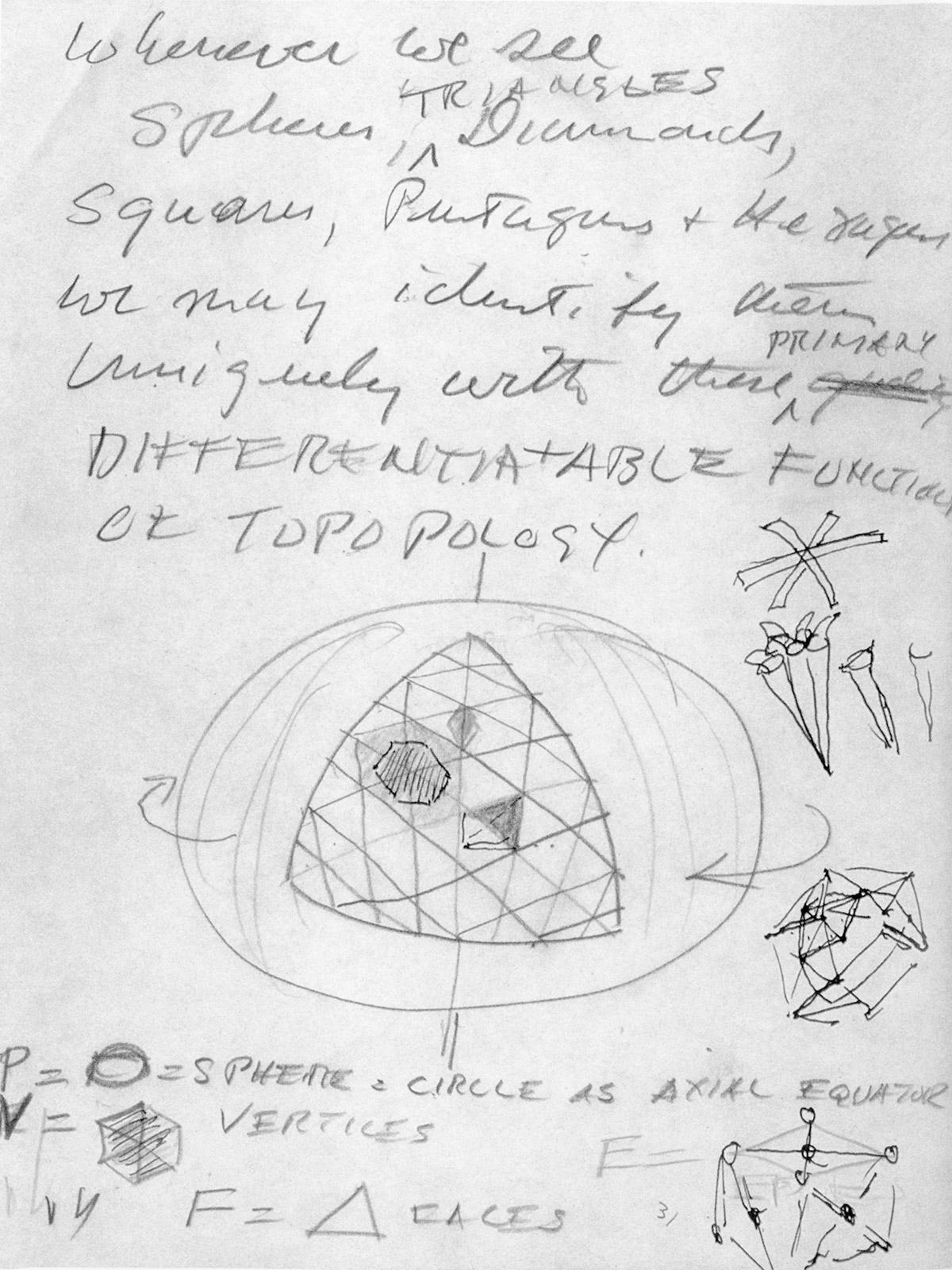 Inspiration: Modellskizze von Buckminster Fuller