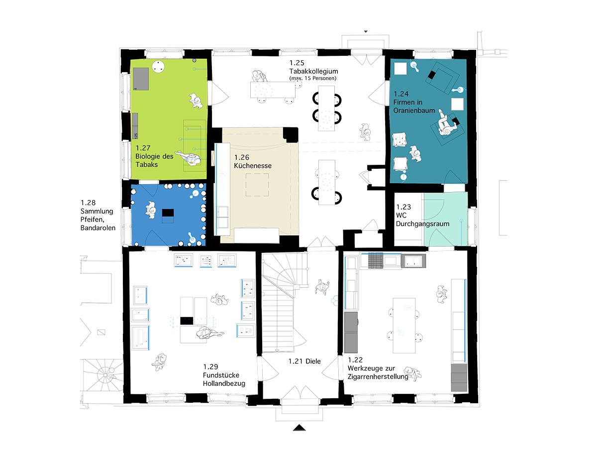 Grundriss Haus des Sammlers